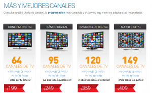 Canales Megacable